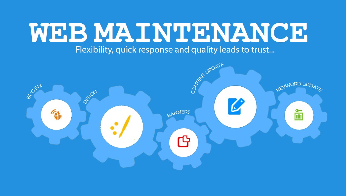 Why Website Maintenance In Kenya 2019